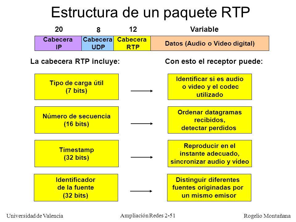 Estructura de un paquete RTP