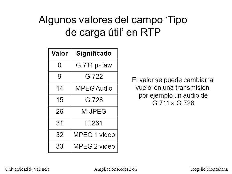 Algunos valores del campo 'Tipo de carga útil' en RTP