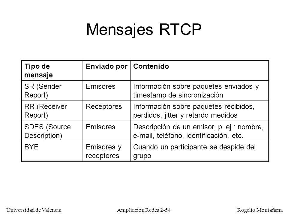 Mensajes RTCP Tipo de mensaje Enviado por Contenido SR (Sender Report)