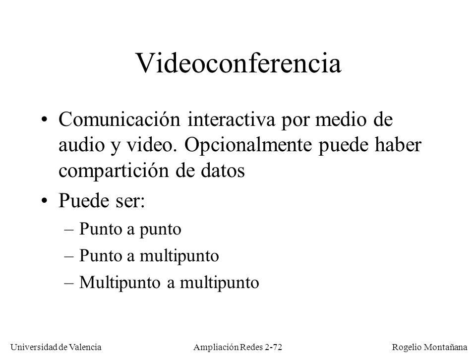 Redes Multimedia Videoconferencia. Comunicación interactiva por medio de audio y video. Opcionalmente puede haber compartición de datos.