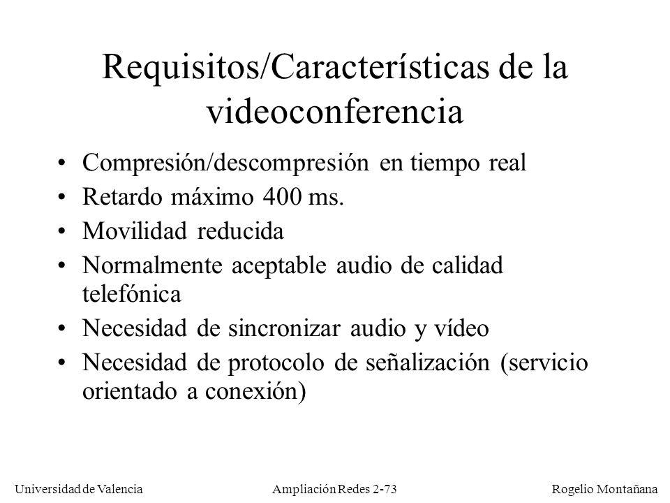 Requisitos/Características de la videoconferencia