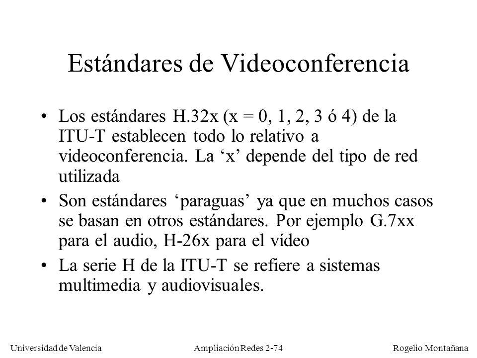 Estándares de Videoconferencia
