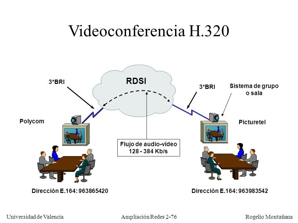 Videoconferencia H.320 RDSI 3*BRI 3*BRI Sistema de grupo o sala