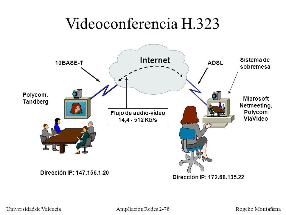 Videoconferencia H.323 Internet Sistema de sobremesa 10BASE-T ADSL