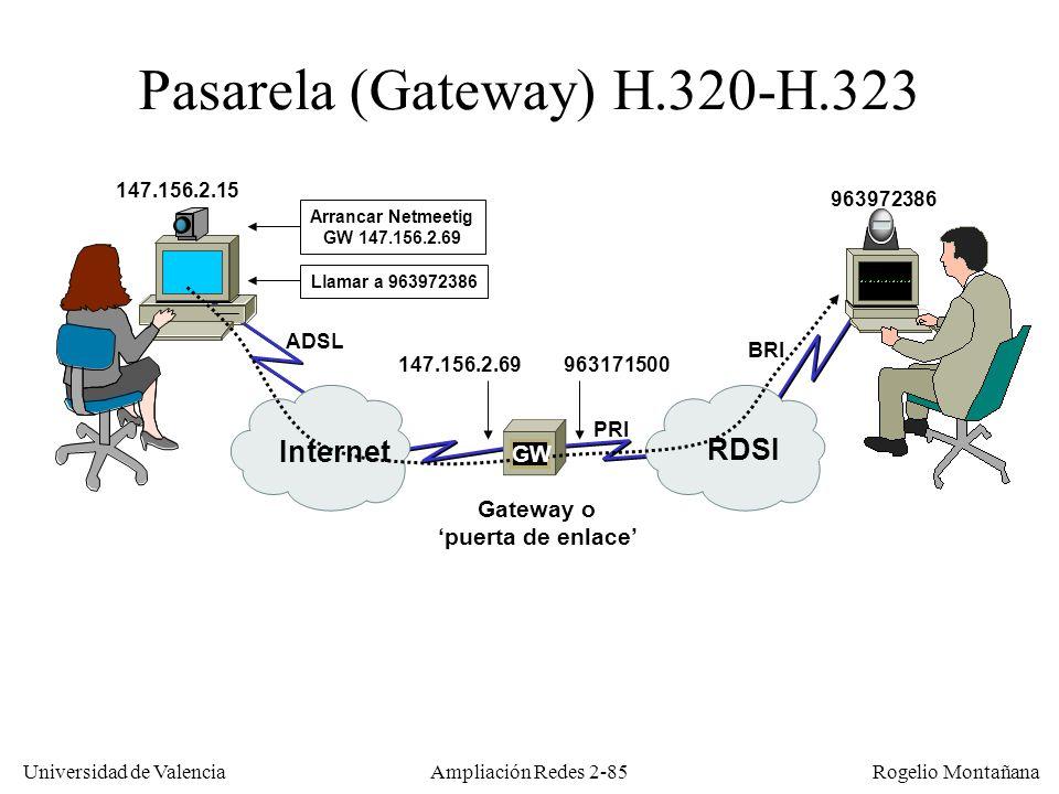 Pasarela (Gateway) H.320-H.323