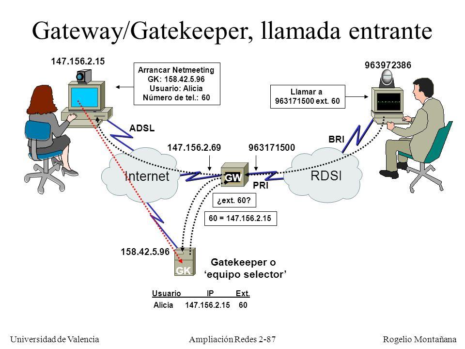 Gateway/Gatekeeper, llamada entrante