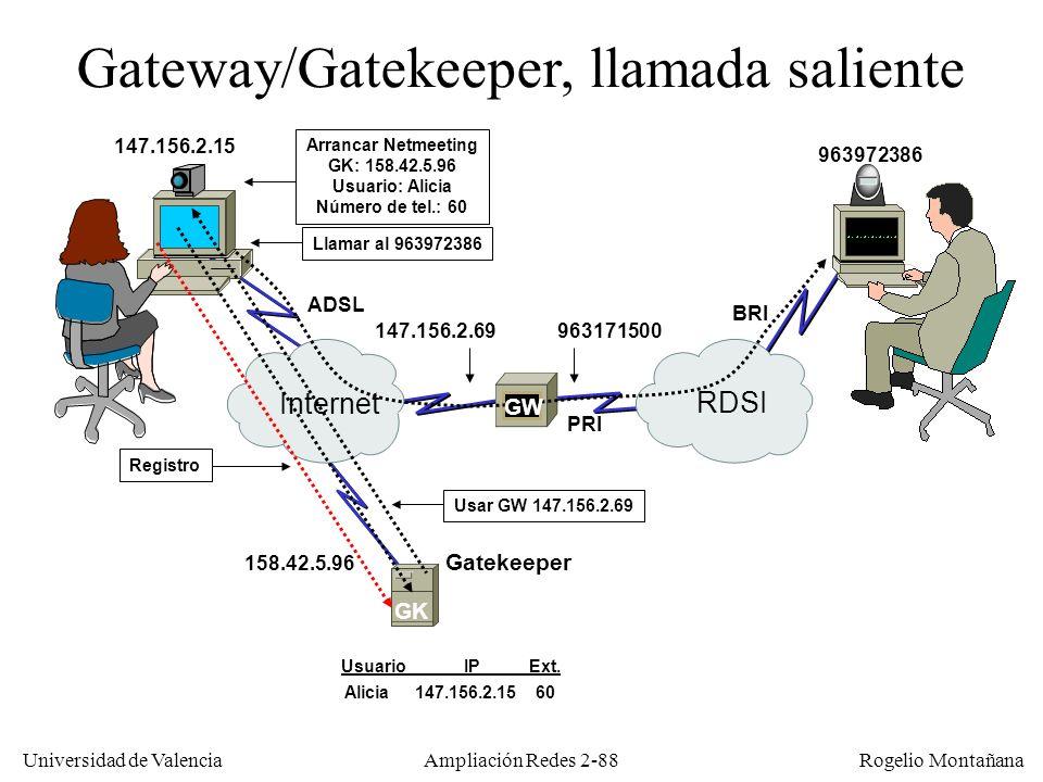 Gateway/Gatekeeper, llamada saliente