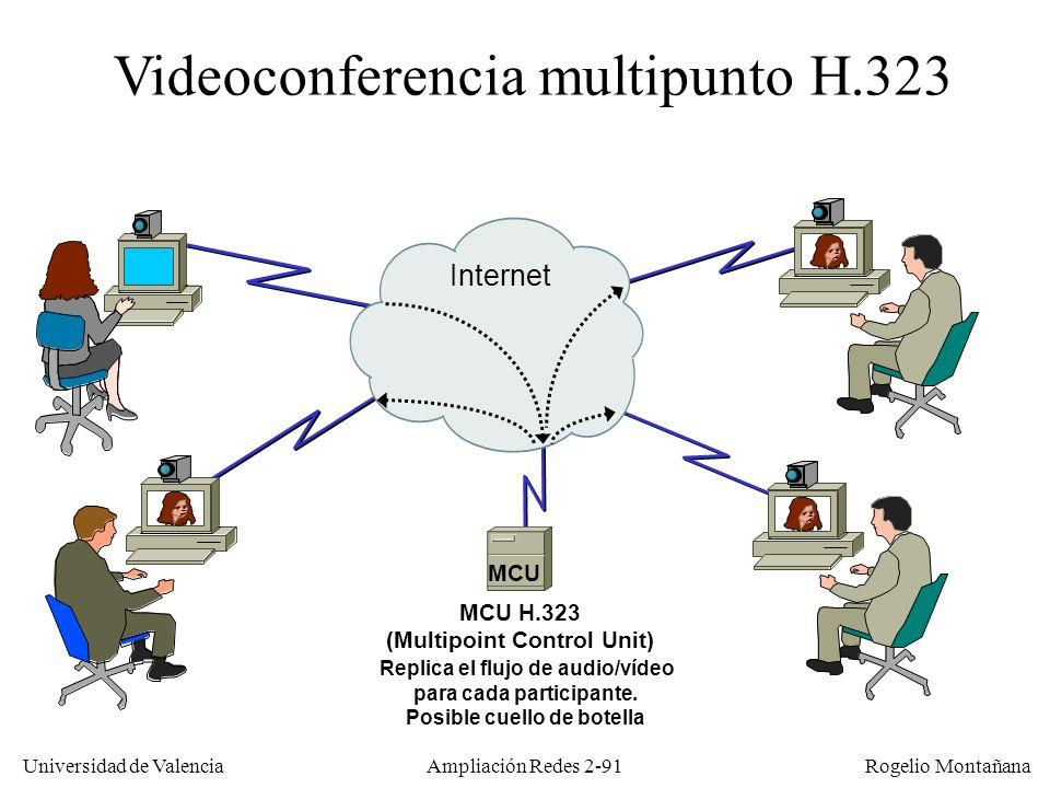 Videoconferencia multipunto H.323