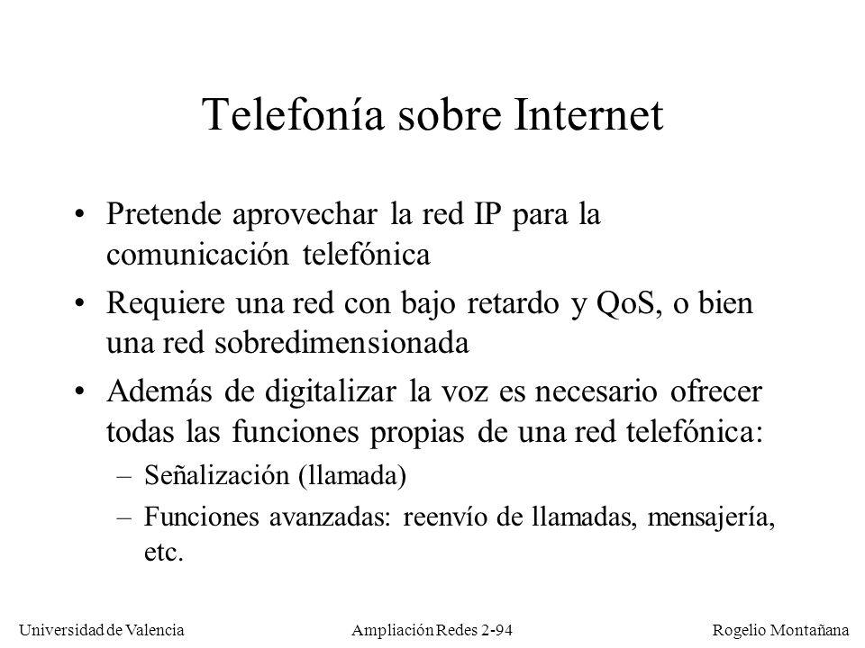 Telefonía sobre Internet