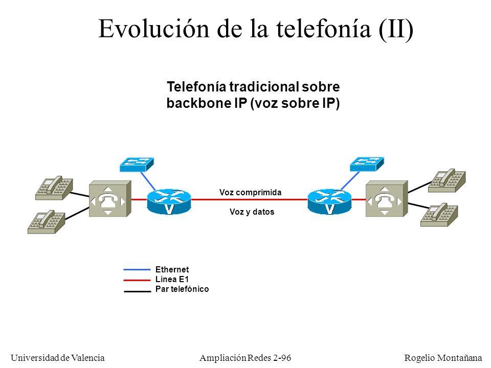 Telefonía tradicional sobre backbone IP (voz sobre IP)