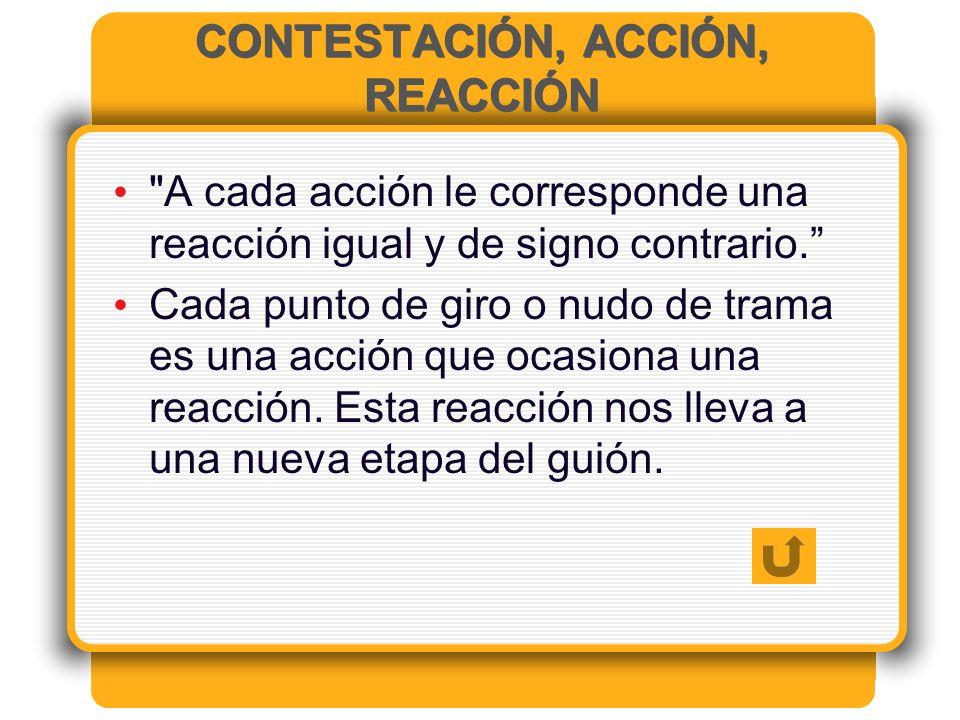 CONTESTACIÓN, ACCIÓN, REACCIÓN