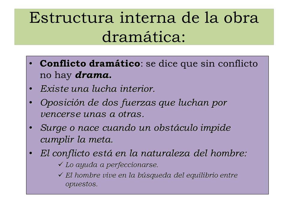 Estructura interna de la obra dramática: