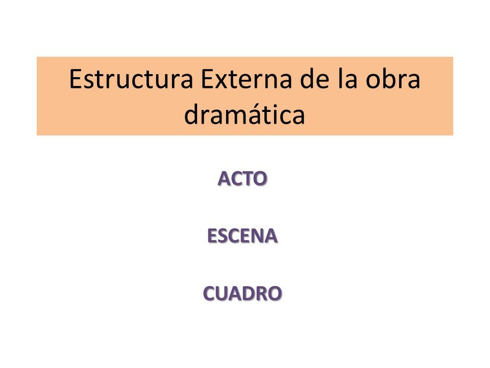 Estructura Externa de la obra dramática