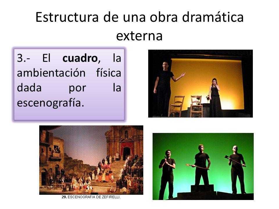 Estructura de una obra dramática externa