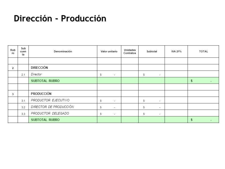 Dirección - Producción