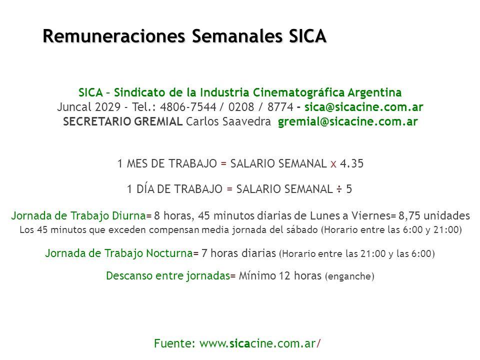 SICA – Sindicato de la Industria Cinematográfica Argentina