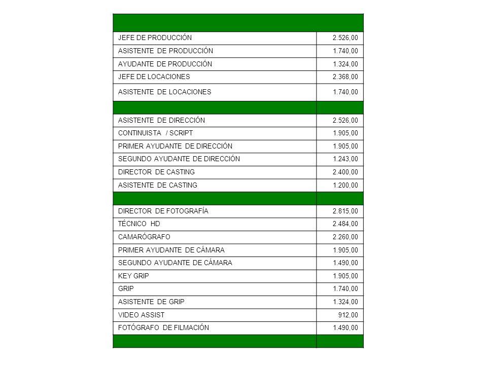 JEFE DE PRODUCCIÓN 2.526,00 ASISTENTE DE PRODUCCIÓN 1.740,00