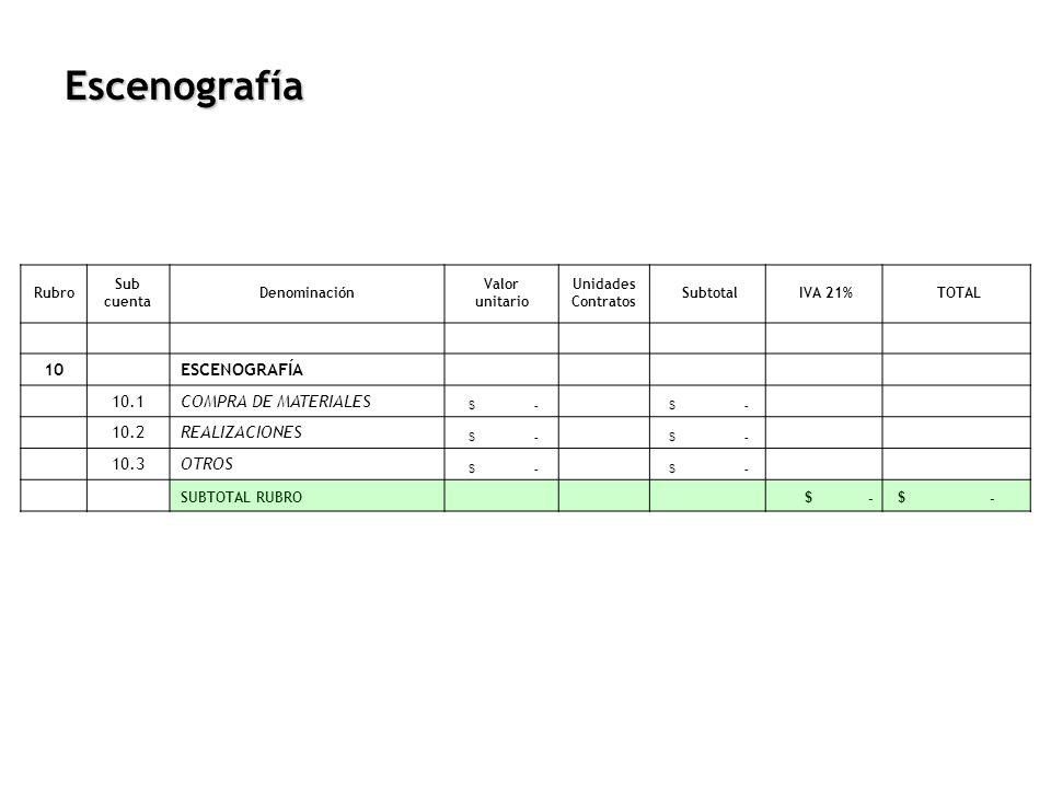 Escenografía 10 ESCENOGRAFÍA 10.1 COMPRA DE MATERIALES 10.2