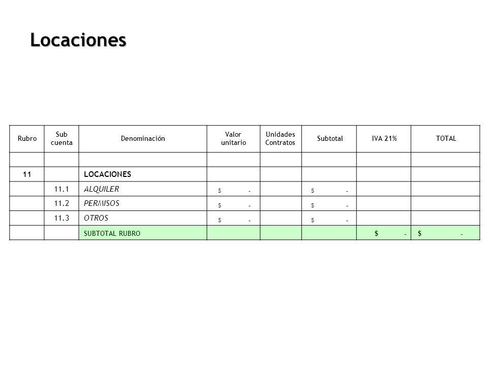 Locaciones 11 LOCACIONES 11.1 ALQUILER 11.2 PERMISOS 11.3 OTROS Rubro