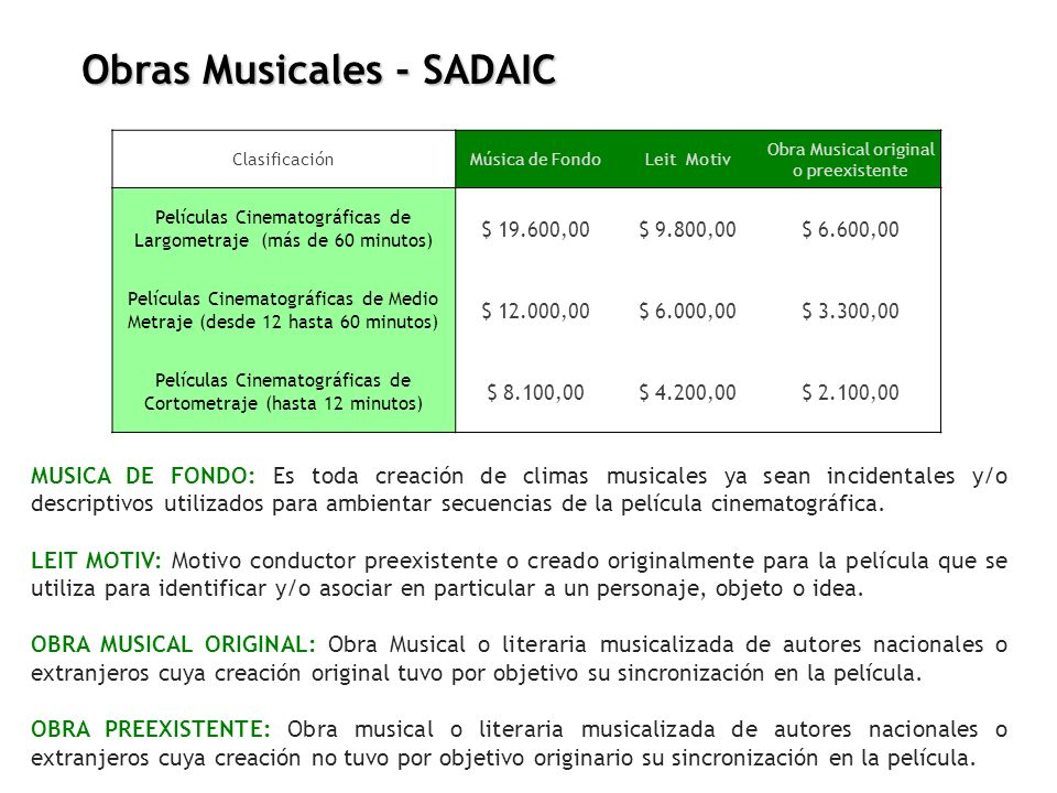 Obras Musicales - SADAIC