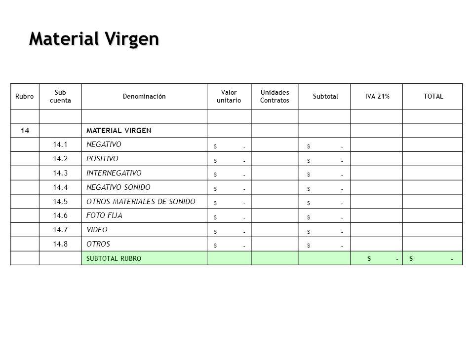 Material Virgen 14 MATERIAL VIRGEN 14.1 NEGATIVO 14.2 POSITIVO 14.3
