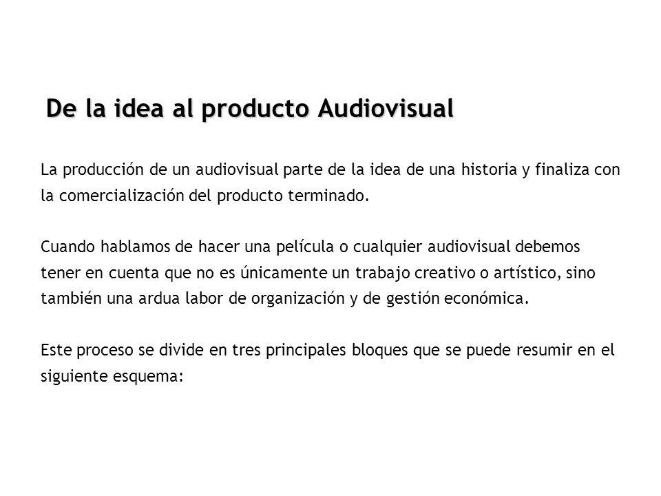 De la idea al producto Audiovisual