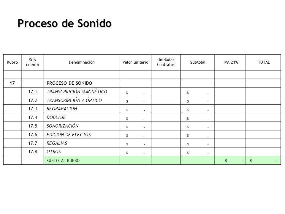 Proceso de Sonido 17 PROCESO DE SONIDO 17.1 TRANSCRIPCIÓN MAGNÉTICO