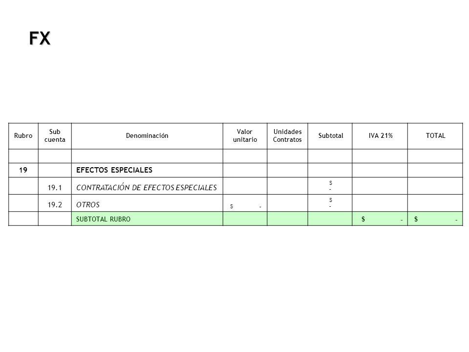 FX 19 EFECTOS ESPECIALES 19.1 CONTRATACIÓN DE EFECTOS ESPECIALES 19.2
