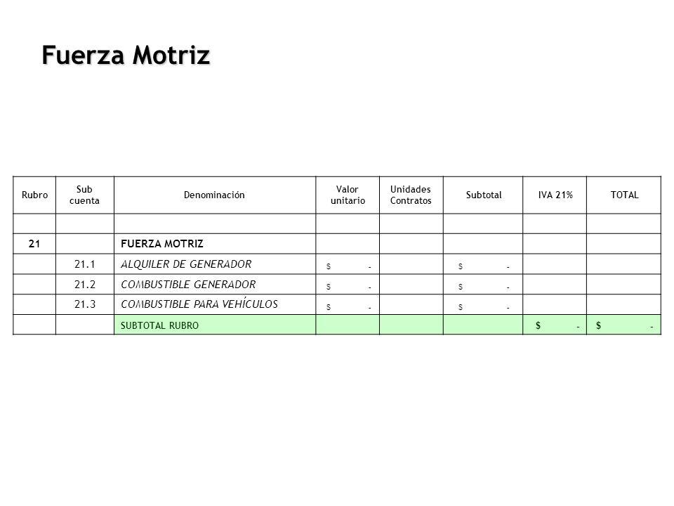 Fuerza Motriz 21 FUERZA MOTRIZ 21.1 ALQUILER DE GENERADOR 21.2