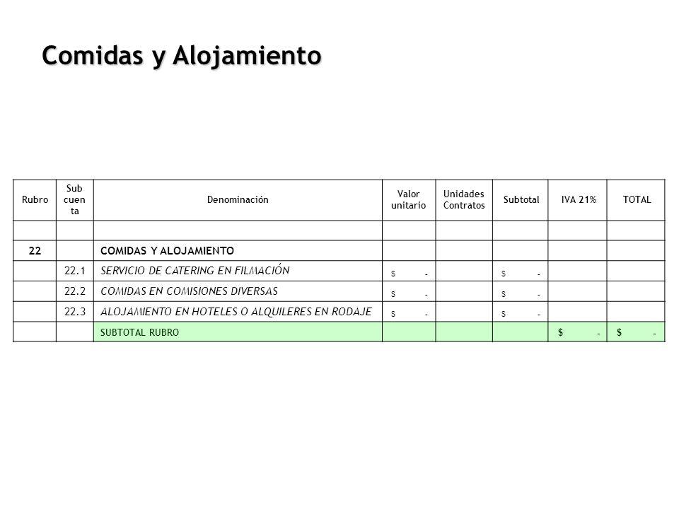 Comidas y Alojamiento 22 COMIDAS Y ALOJAMIENTO 22.1