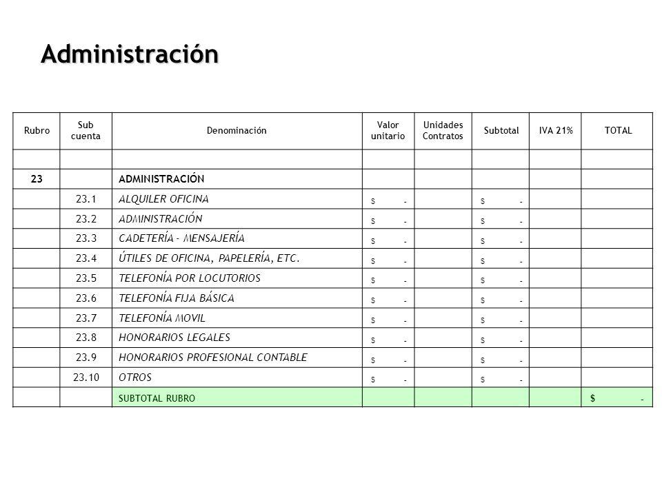 Administración 23 ADMINISTRACIÓN 23.1 ALQUILER OFICINA 23.2 23.3