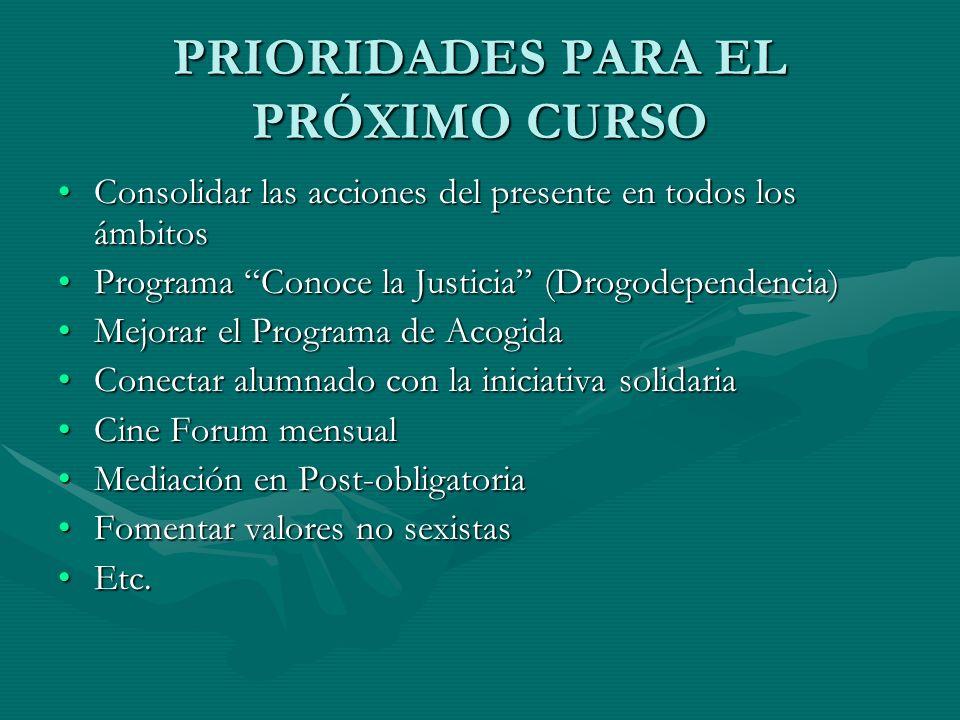 PRIORIDADES PARA EL PRÓXIMO CURSO