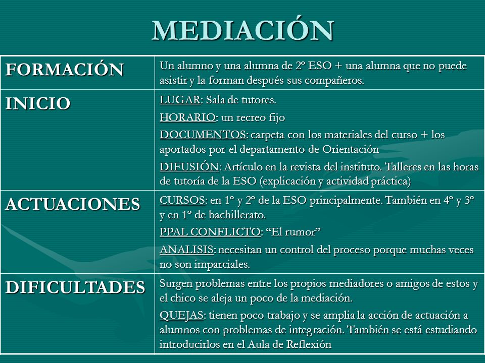 MEDIACIÓN FORMACIÓN INICIO ACTUACIONES DIFICULTADES