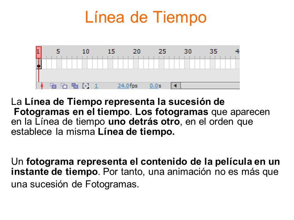 Línea de Tiempo La Línea de Tiempo representa la sucesión de