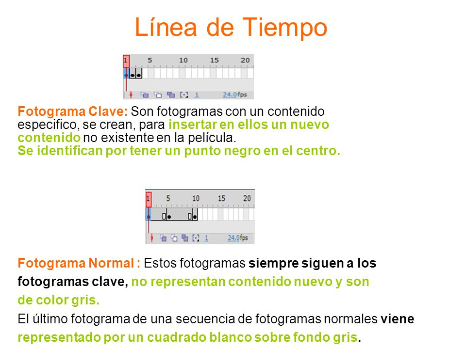 Línea de Tiempo Fotograma Clave: Son fotogramas con un contenido