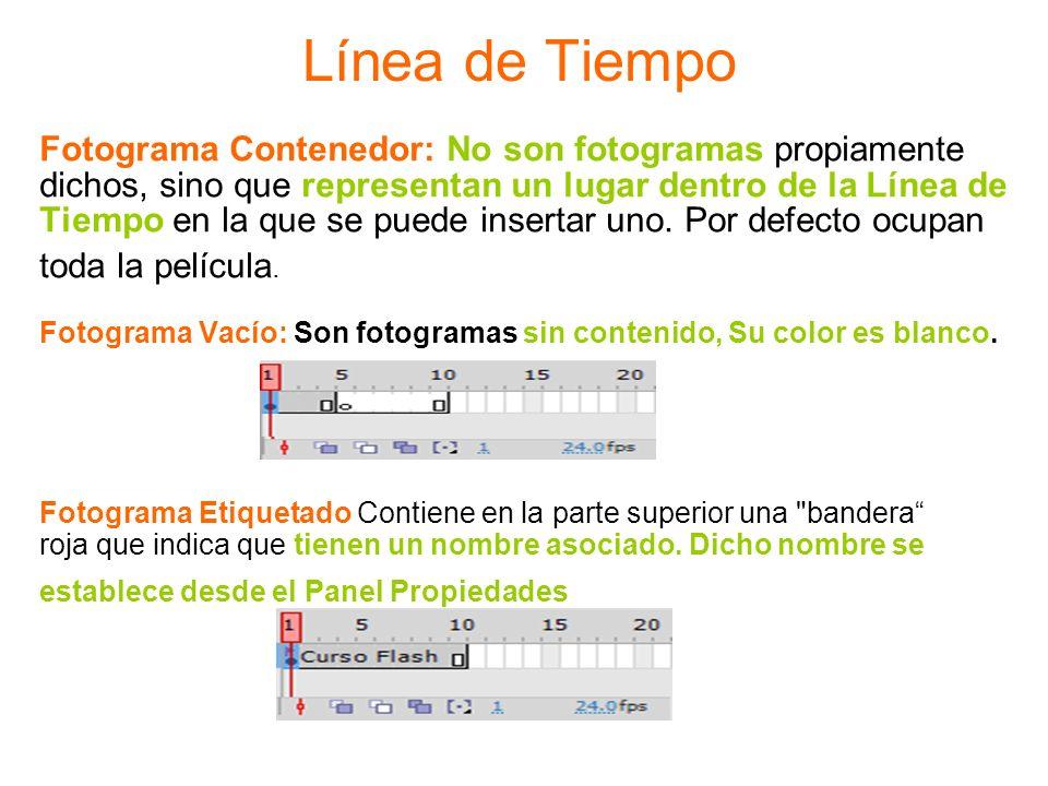 Línea de Tiempo Fotograma Contenedor: No son fotogramas propiamente