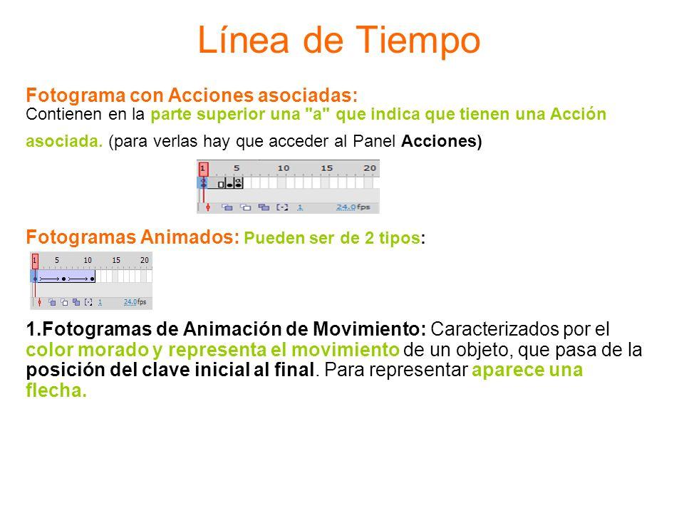 Línea de Tiempo Fotograma con Acciones asociadas: