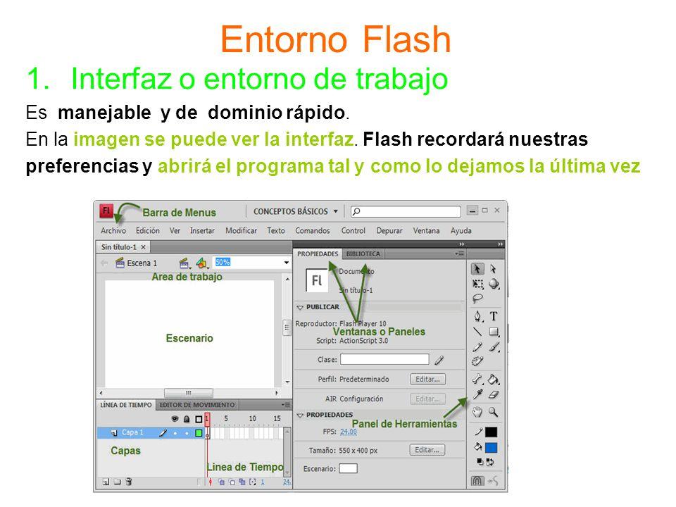 Entorno Flash Interfaz o entorno de trabajo