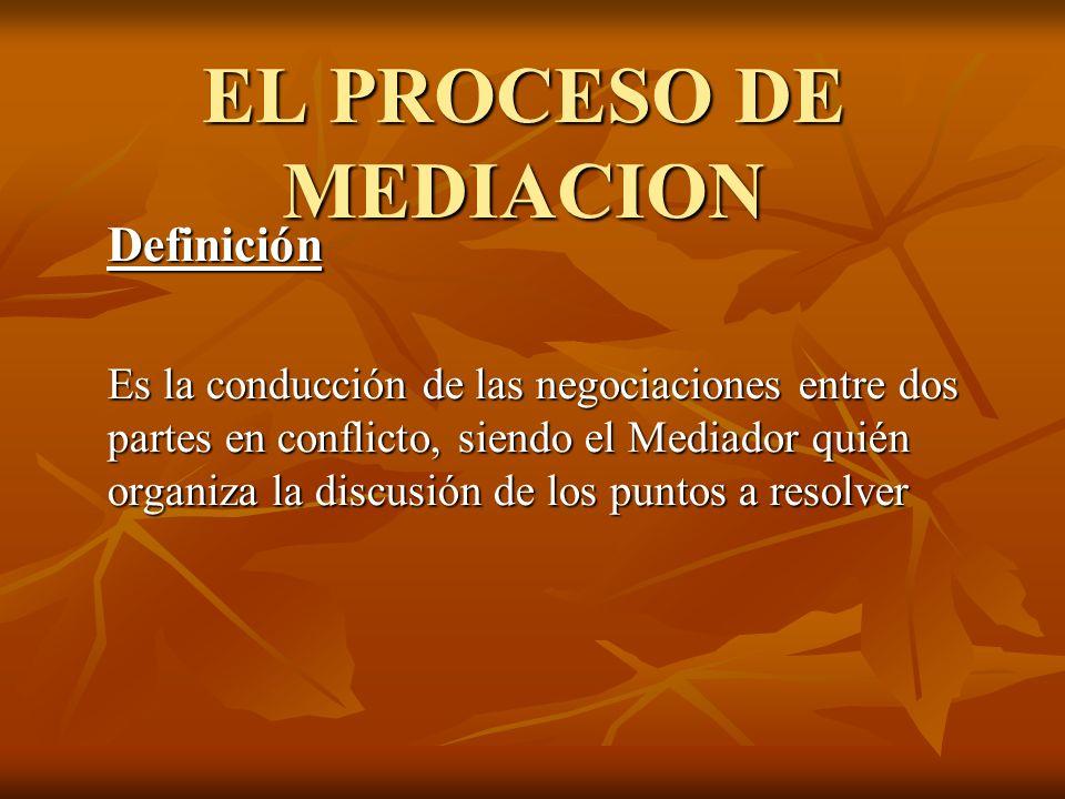 EL PROCESO DE MEDIACION