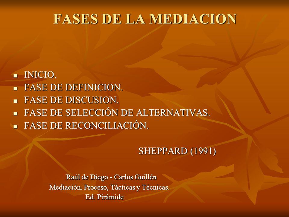 FASES DE LA MEDIACION INICIO. FASE DE DEFINICION. FASE DE DISCUSION.