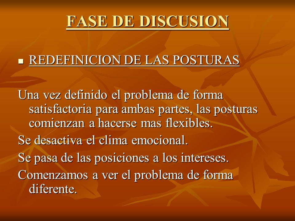 FASE DE DISCUSION REDEFINICION DE LAS POSTURAS