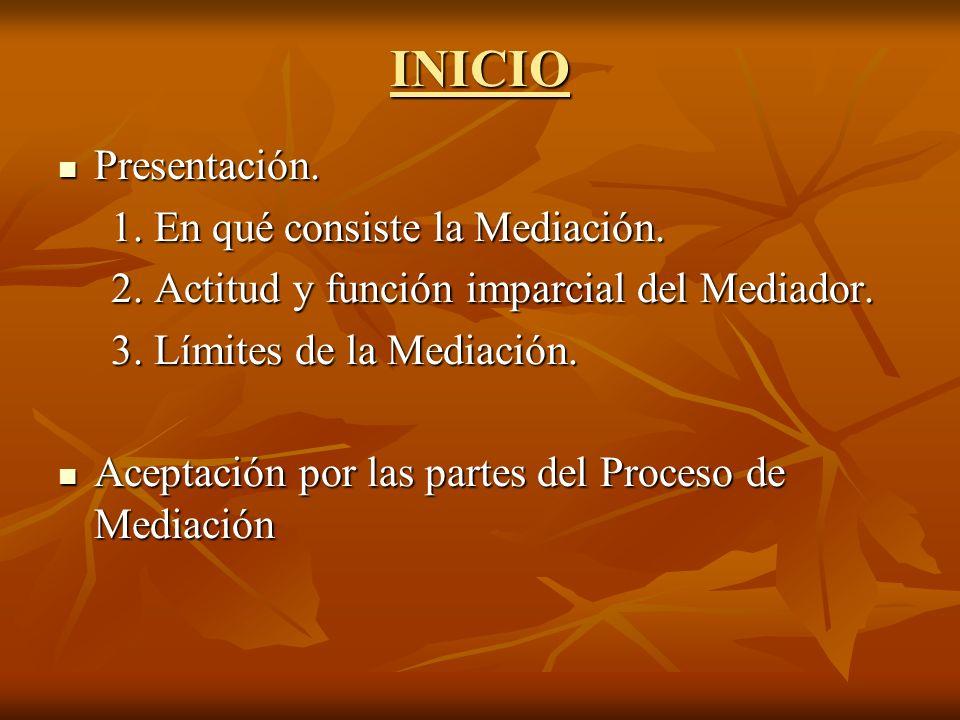 INICIO Presentación. 1. En qué consiste la Mediación.