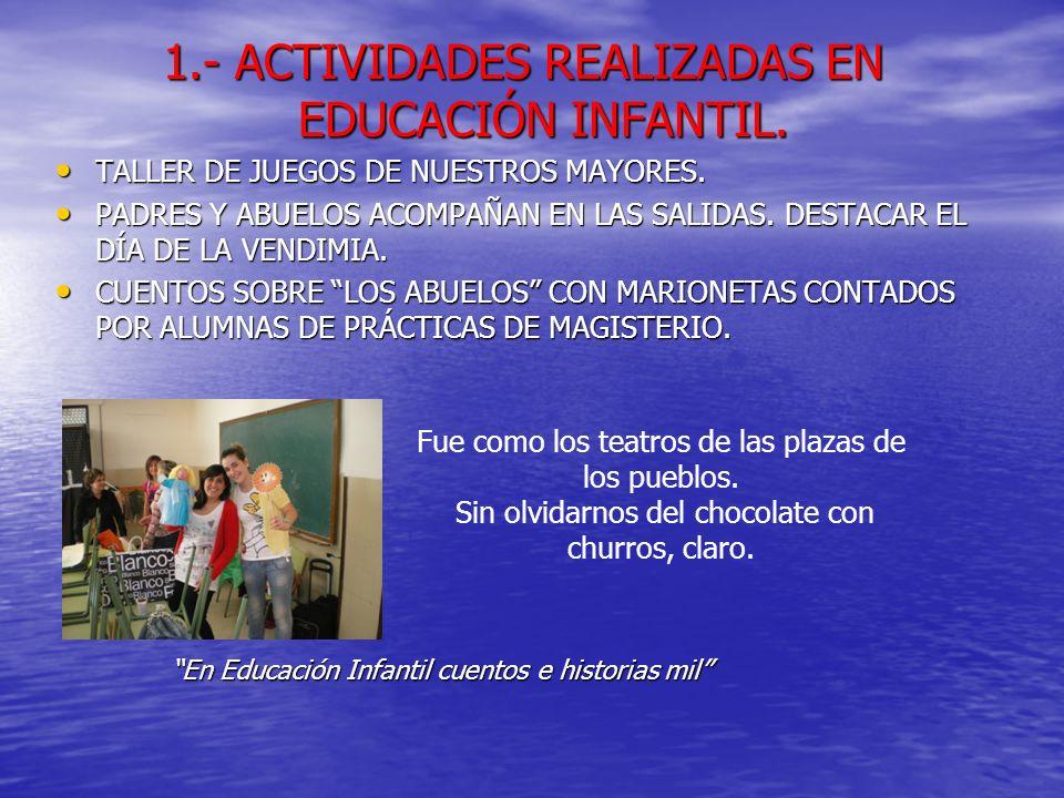 1.- ACTIVIDADES REALIZADAS EN EDUCACIÓN INFANTIL.