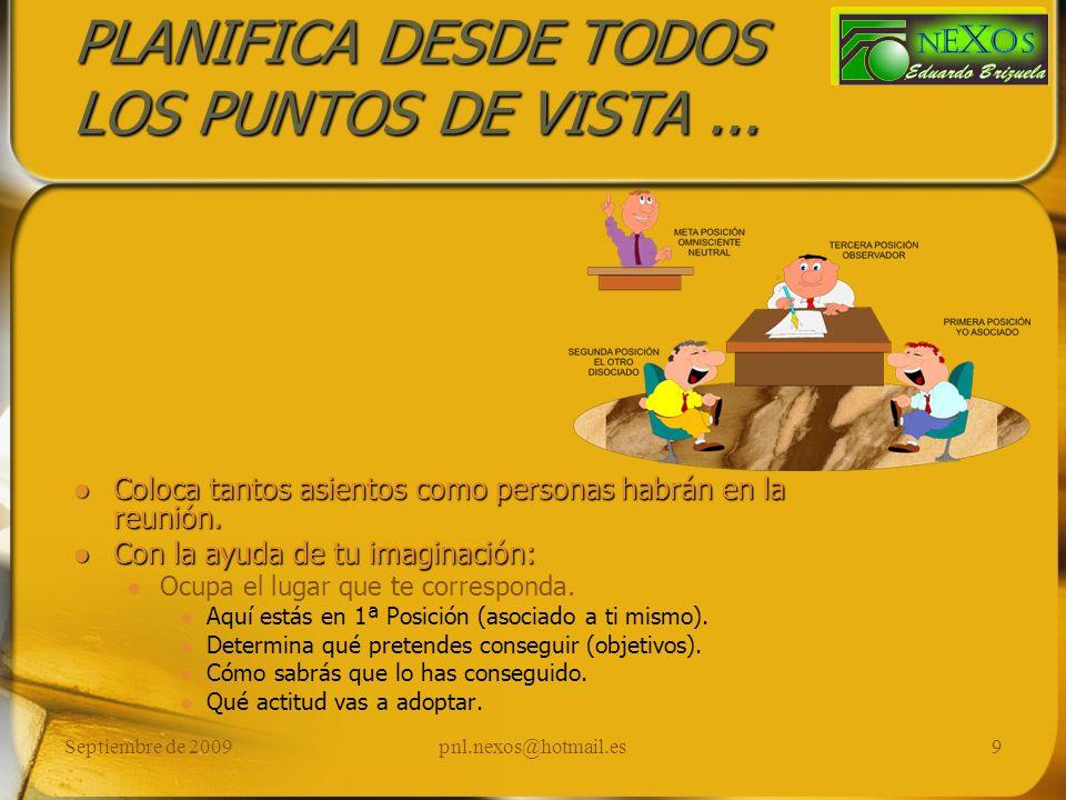 PLANIFICA DESDE TODOS LOS PUNTOS DE VISTA ...