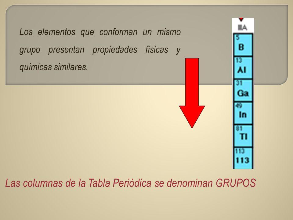 las columnas de la tabla peridica se denominan grupos 30 los elementos del mismo - Tabla Periodica Elementos De Un Mismo Grupo