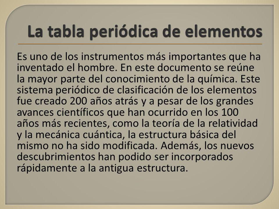 la tabla peridica de elementos - Tabla Periodica En Que Ano Fue Creada