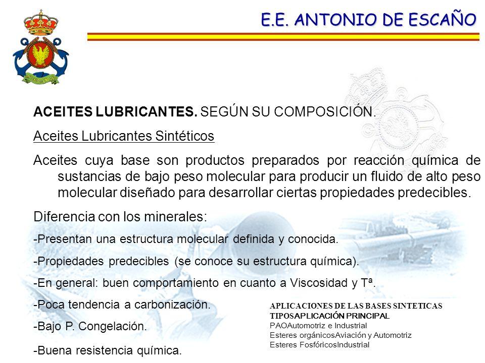 E.E. ANTONIO DE ESCAÑO ACEITES LUBRICANTES. SEGÚN SU COMPOSICIÓN.