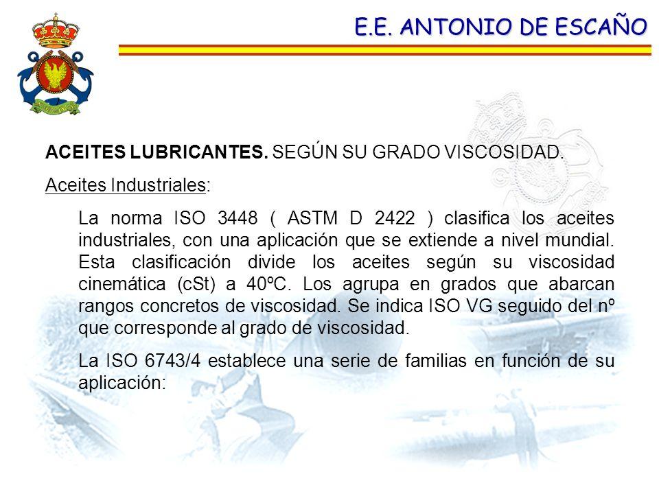 E.E. ANTONIO DE ESCAÑO ACEITES LUBRICANTES. SEGÚN SU GRADO VISCOSIDAD.