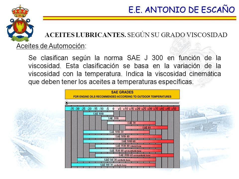 E.E. ANTONIO DE ESCAÑO ACEITES LUBRICANTES. SEGÚN SU GRADO VISCOSIDAD