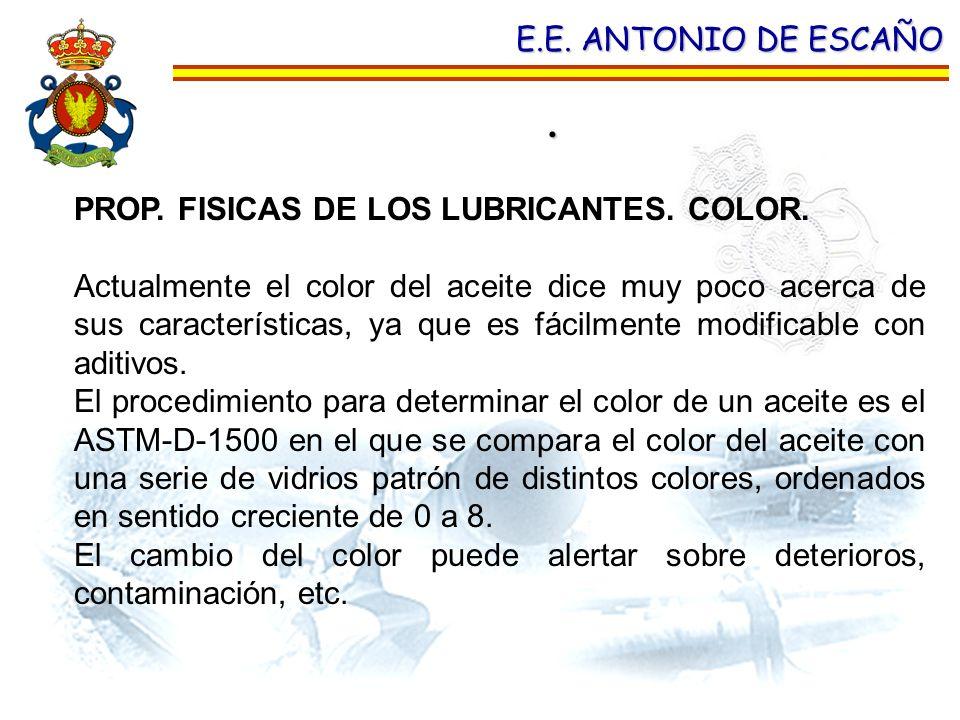 . E.E. ANTONIO DE ESCAÑO PROP. FISICAS DE LOS LUBRICANTES. COLOR.